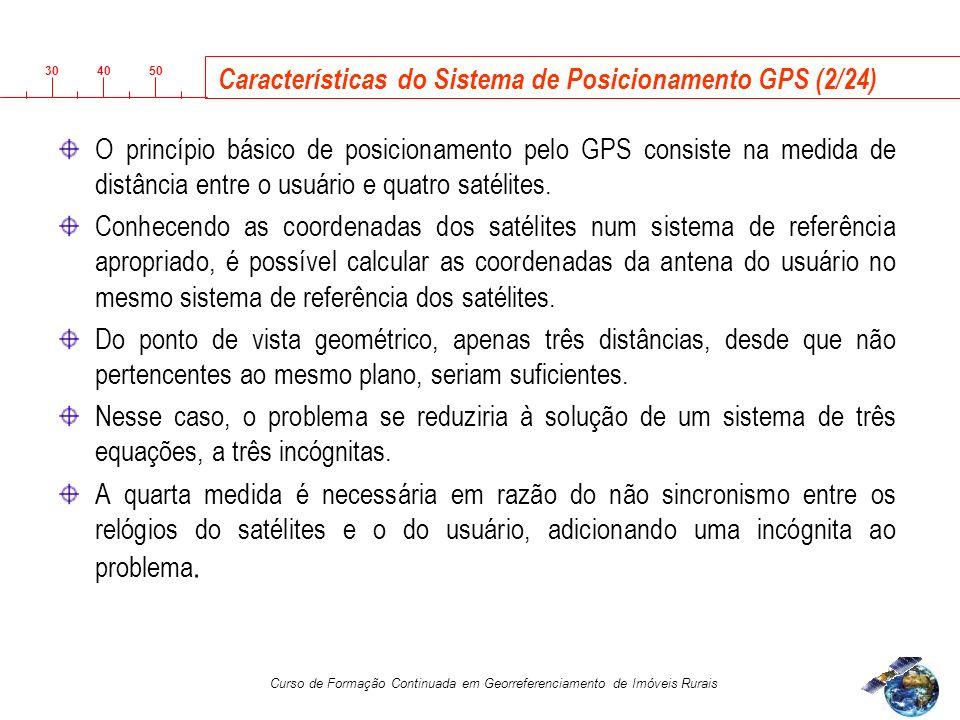 Características do Sistema de Posicionamento GPS (2/24)