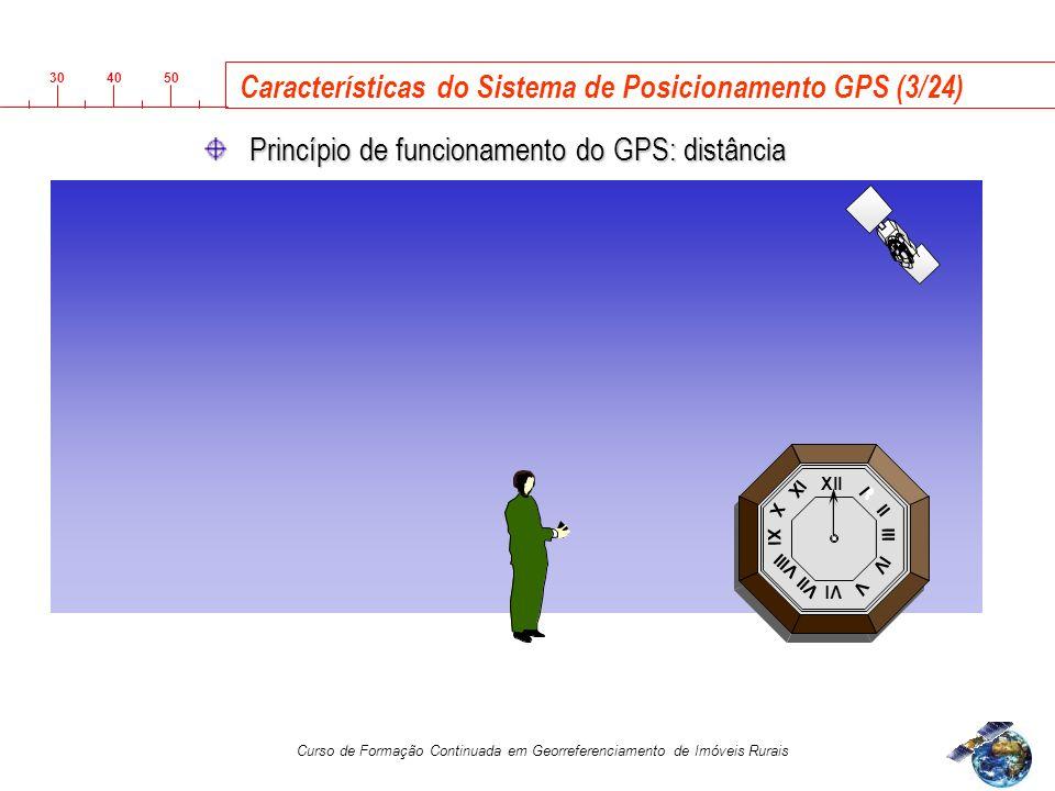 Características do Sistema de Posicionamento GPS (3/24)