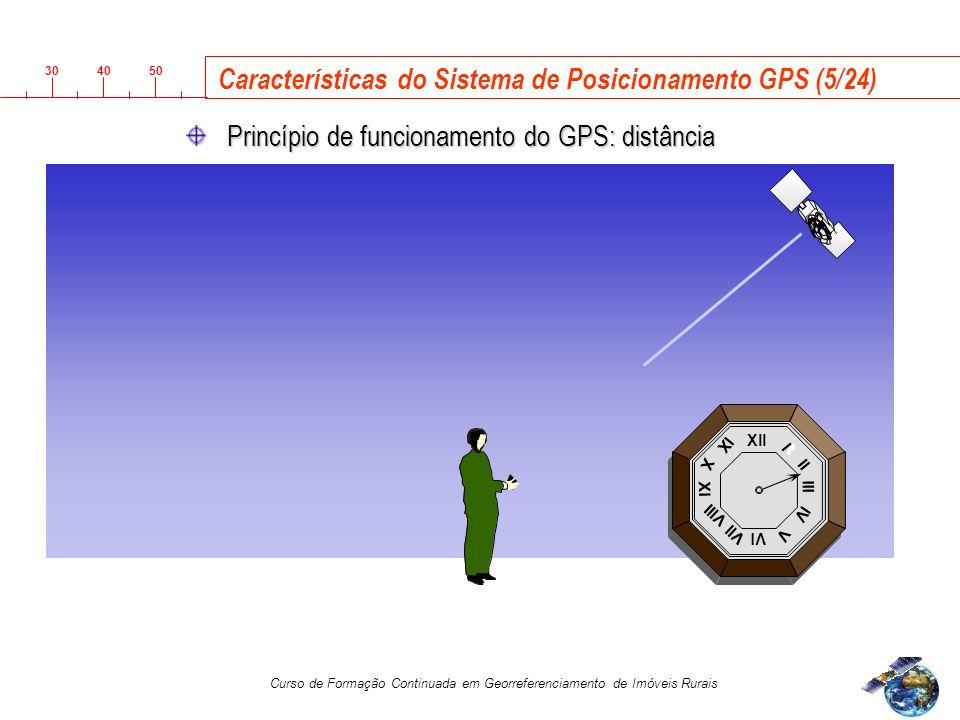 Características do Sistema de Posicionamento GPS (5/24)