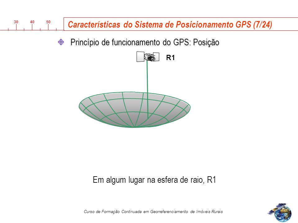 Características do Sistema de Posicionamento GPS (7/24)