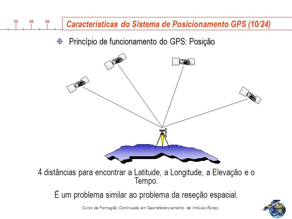 Características do Sistema de Posicionamento GPS (10/24)