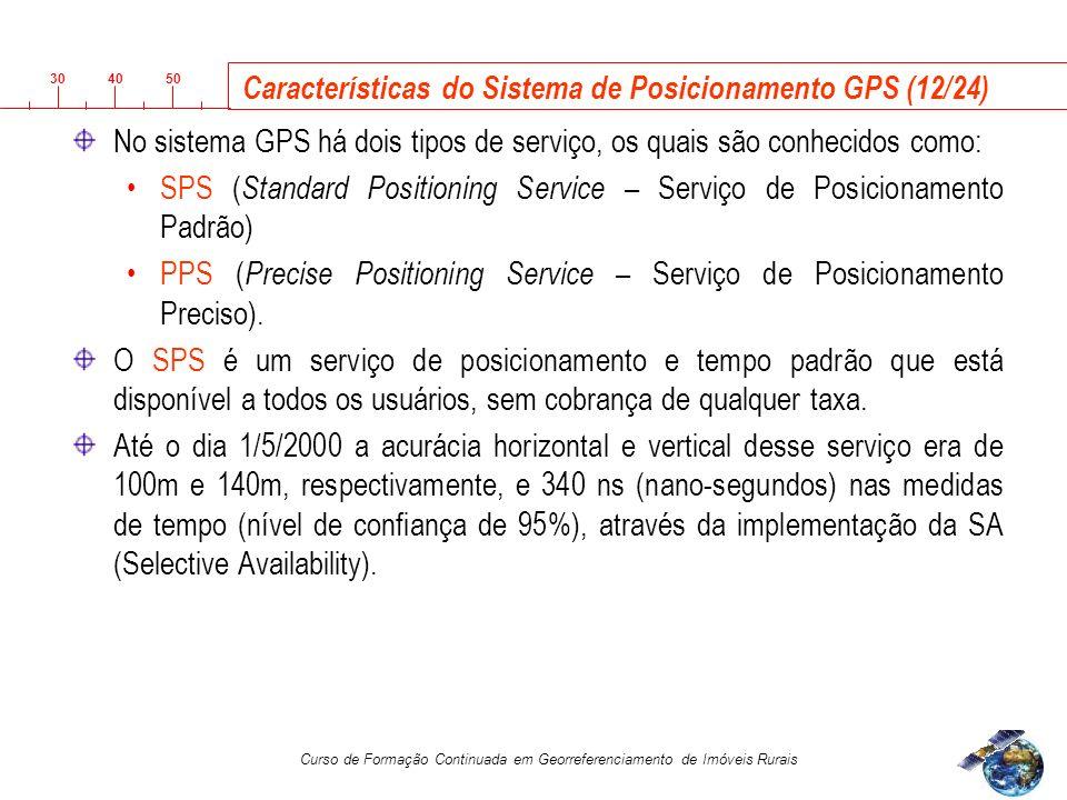 Características do Sistema de Posicionamento GPS (12/24)