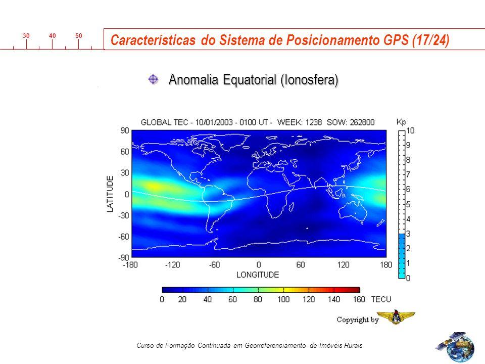 Características do Sistema de Posicionamento GPS (17/24)