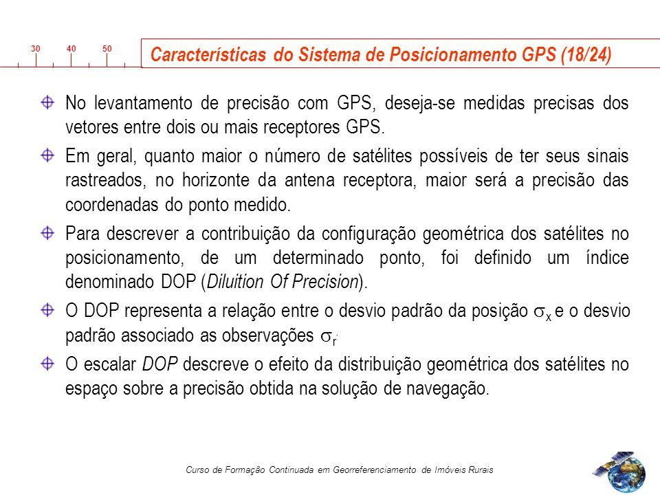 Características do Sistema de Posicionamento GPS (18/24)