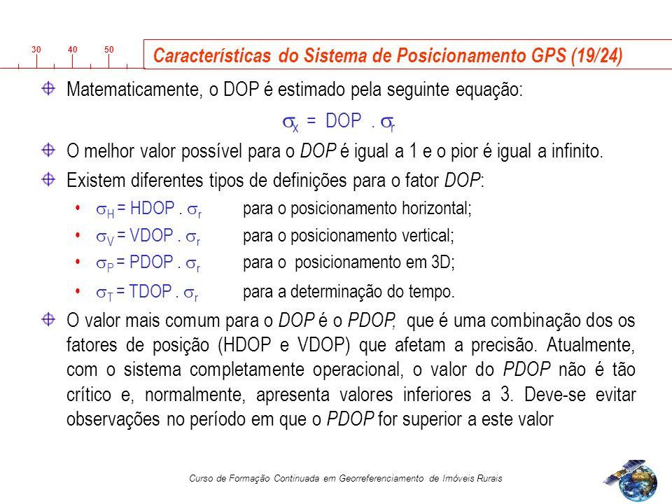 Características do Sistema de Posicionamento GPS (19/24)