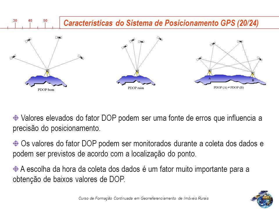 Características do Sistema de Posicionamento GPS (20/24)