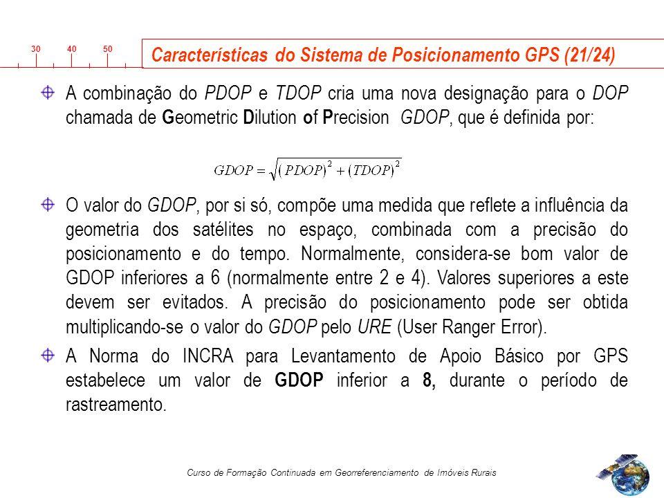 Características do Sistema de Posicionamento GPS (21/24)