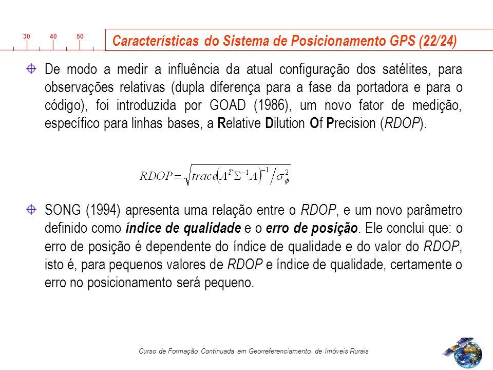 Características do Sistema de Posicionamento GPS (22/24)