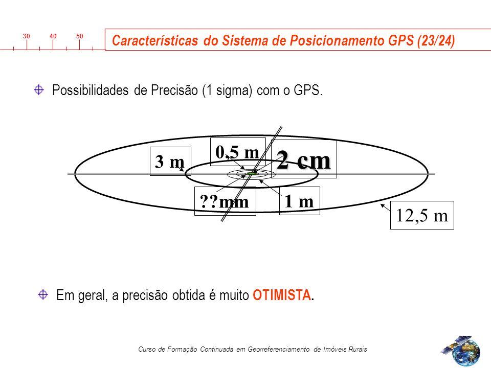 Características do Sistema de Posicionamento GPS (23/24)