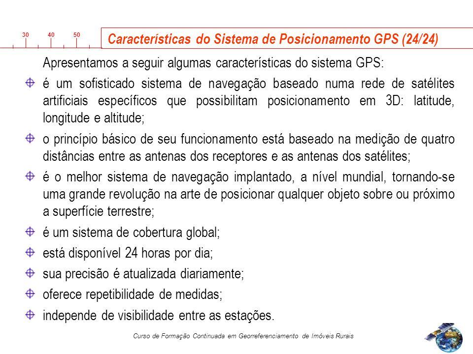 Características do Sistema de Posicionamento GPS (24/24)