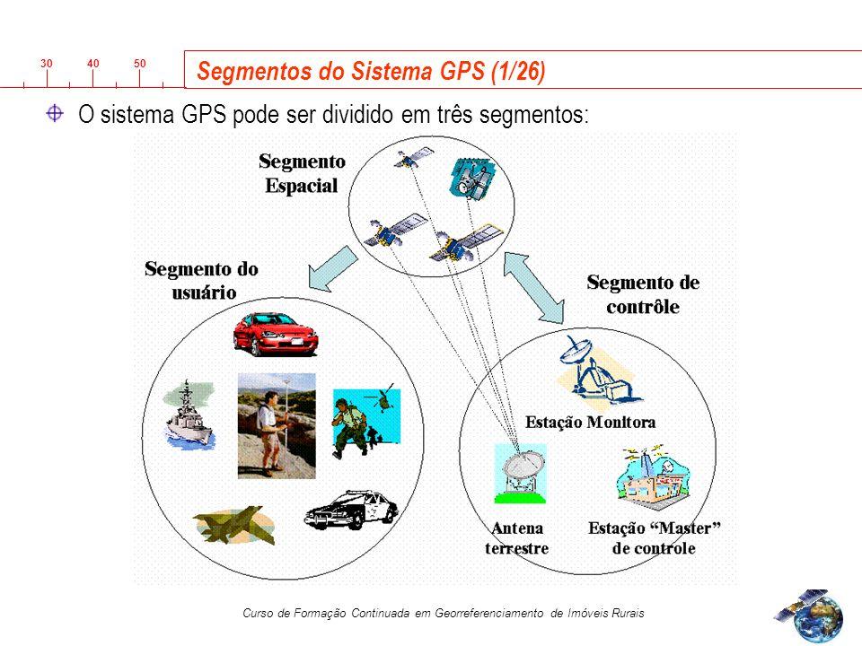 Segmentos do Sistema GPS (1/26)