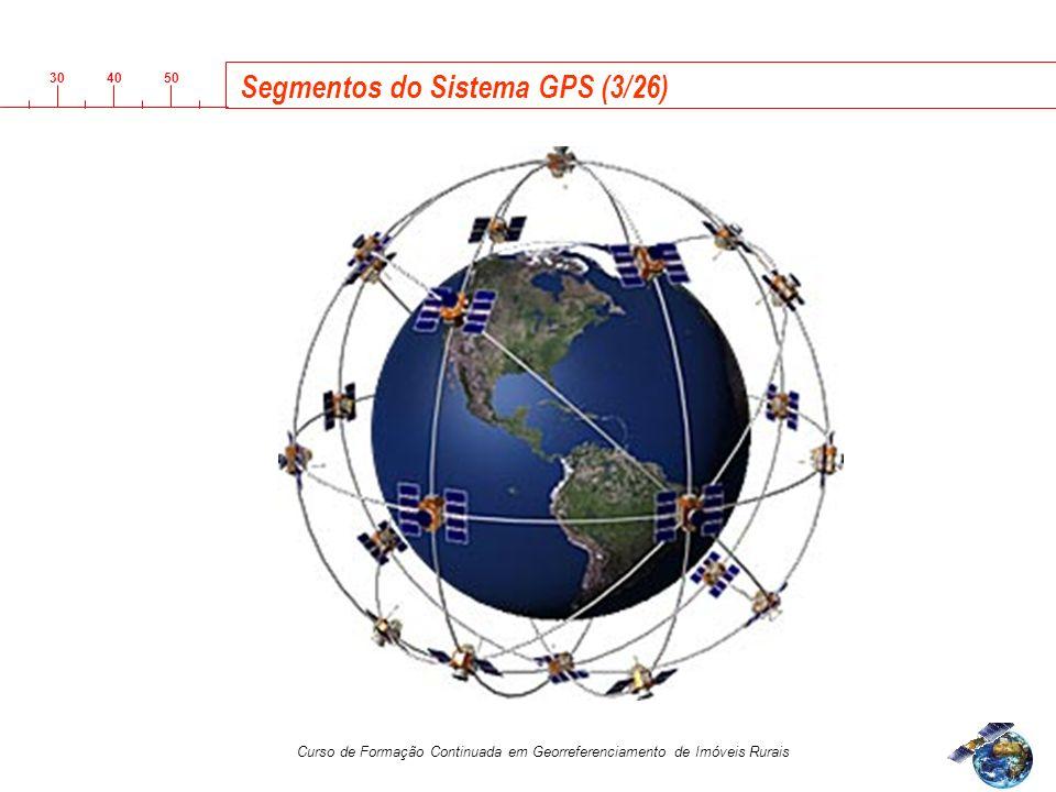 Segmentos do Sistema GPS (3/26)