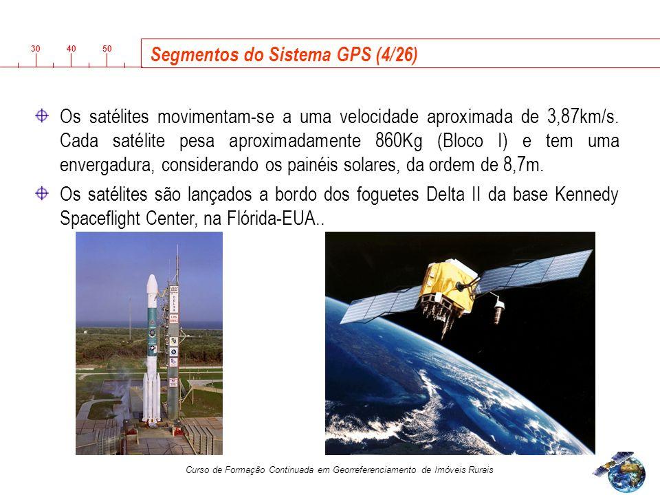Segmentos do Sistema GPS (4/26)