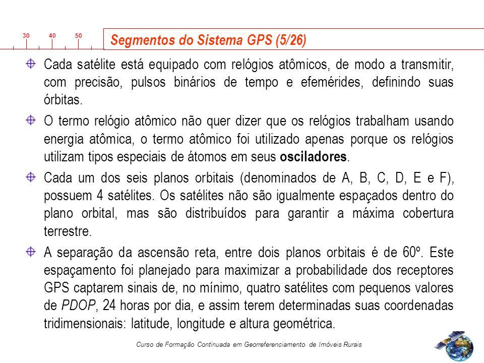 Segmentos do Sistema GPS (5/26)