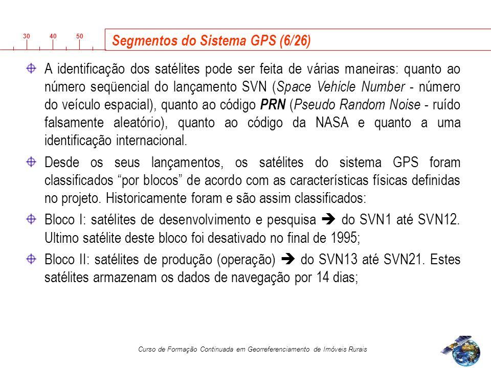 Segmentos do Sistema GPS (6/26)
