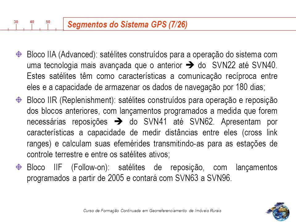 Segmentos do Sistema GPS (7/26)