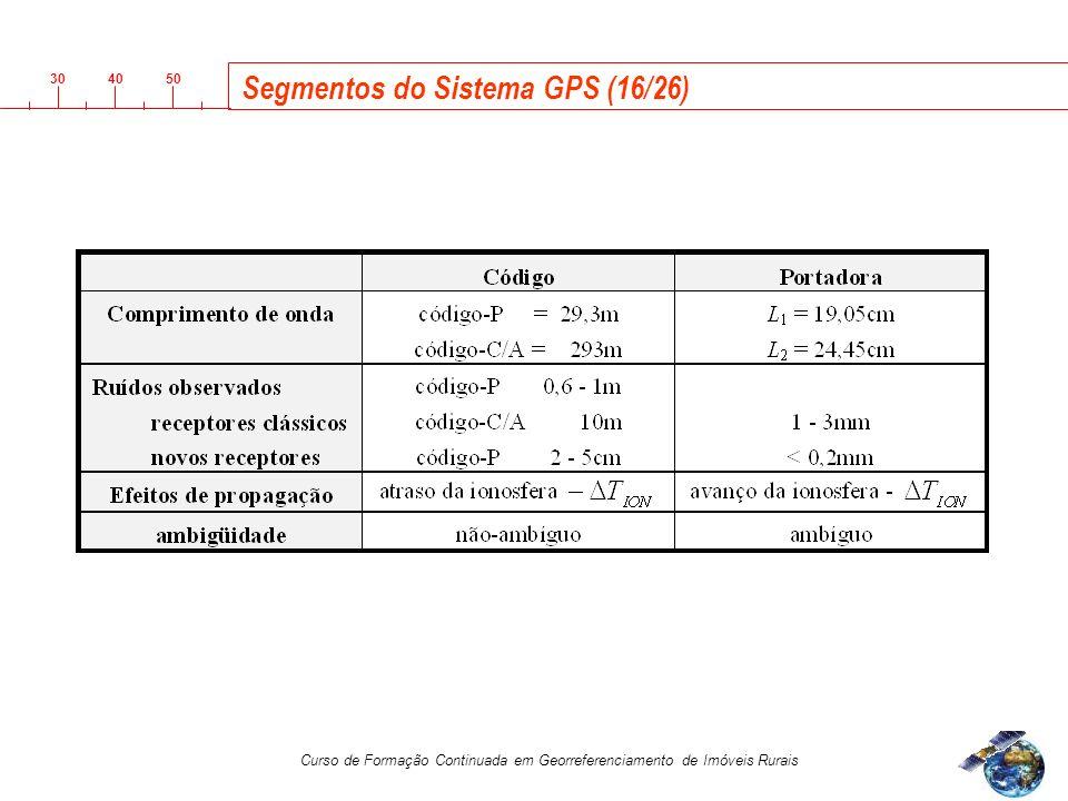 Segmentos do Sistema GPS (16/26)