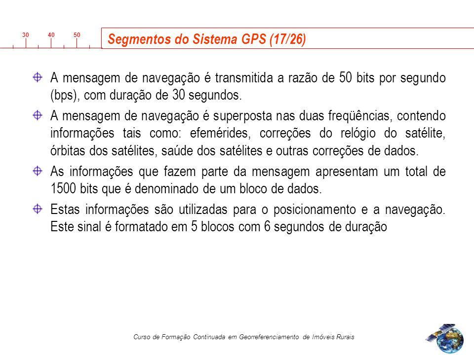 Segmentos do Sistema GPS (17/26)