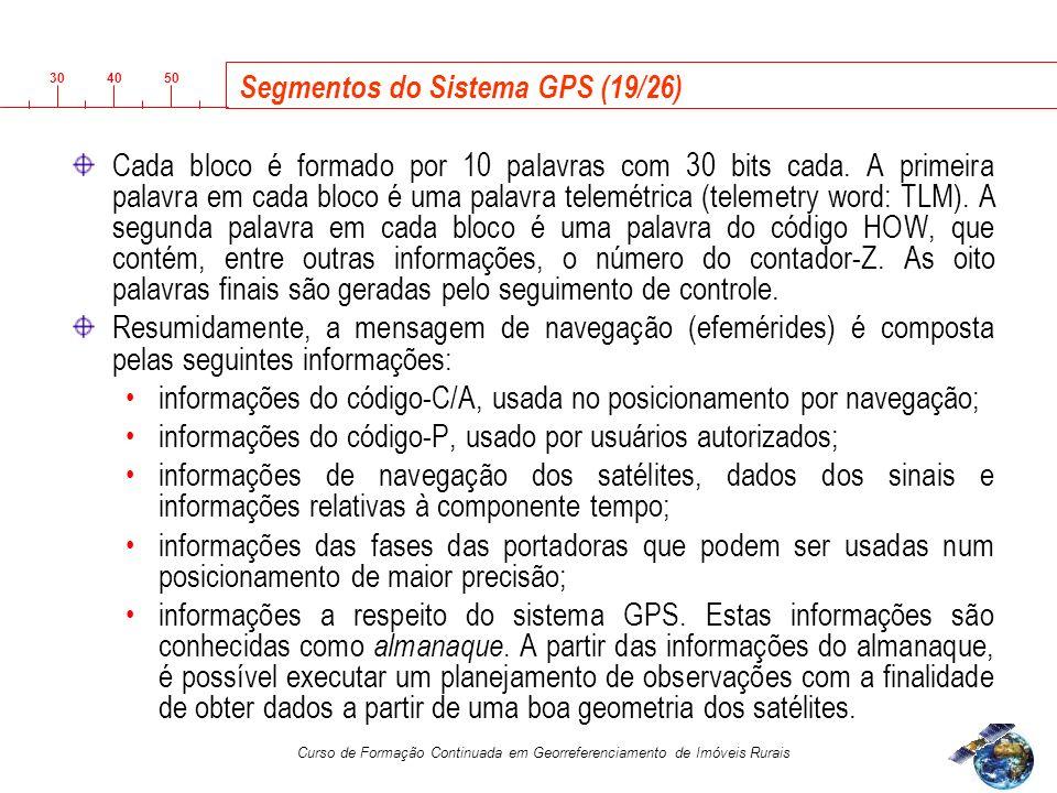 Segmentos do Sistema GPS (19/26)