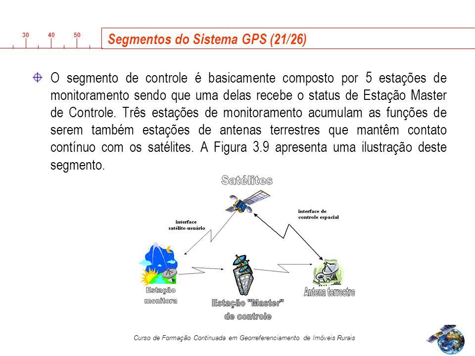 Segmentos do Sistema GPS (21/26)