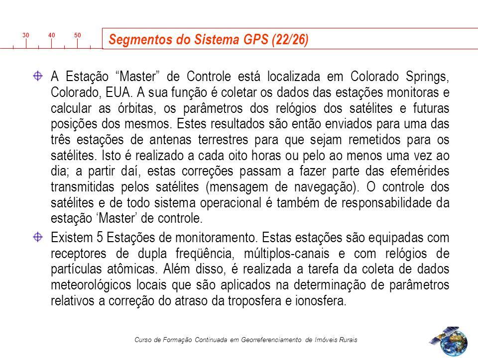 Segmentos do Sistema GPS (22/26)