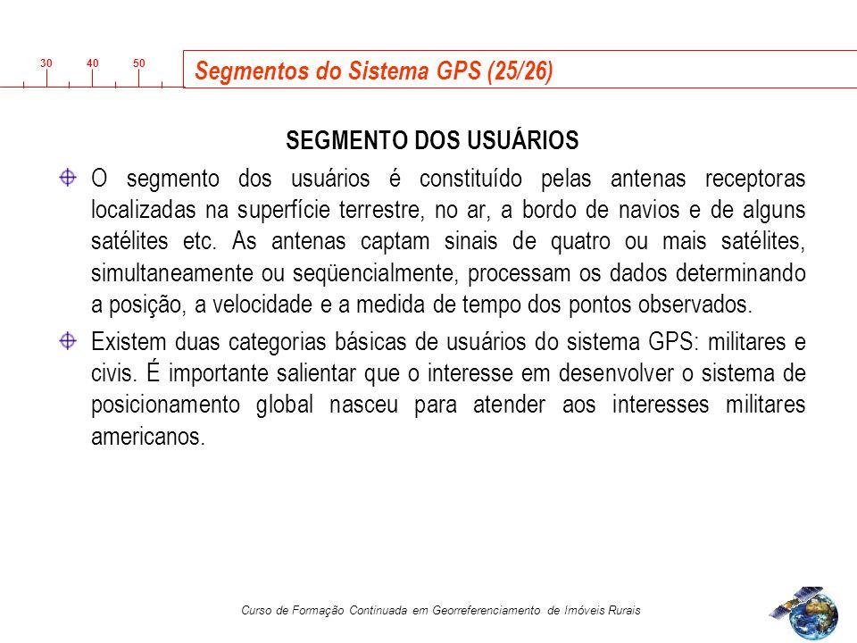 Segmentos do Sistema GPS (25/26)