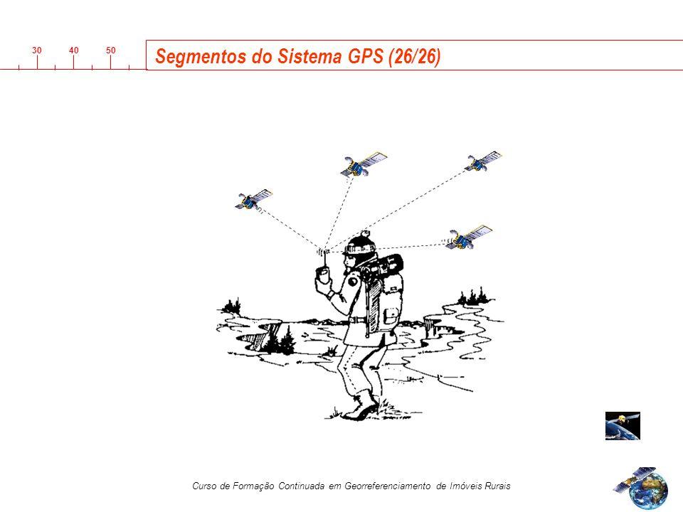 Segmentos do Sistema GPS (26/26)