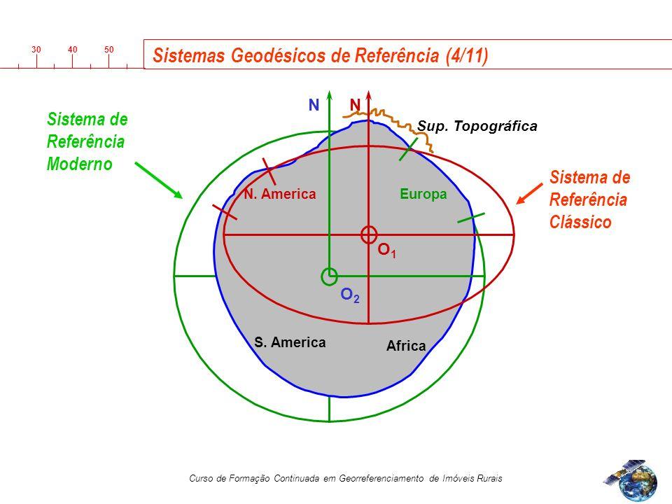 Sistemas Geodésicos de Referência (4/11)