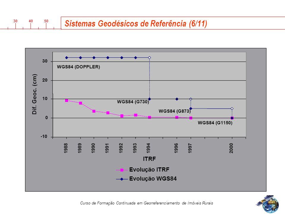 Sistemas Geodésicos de Referência (6/11)