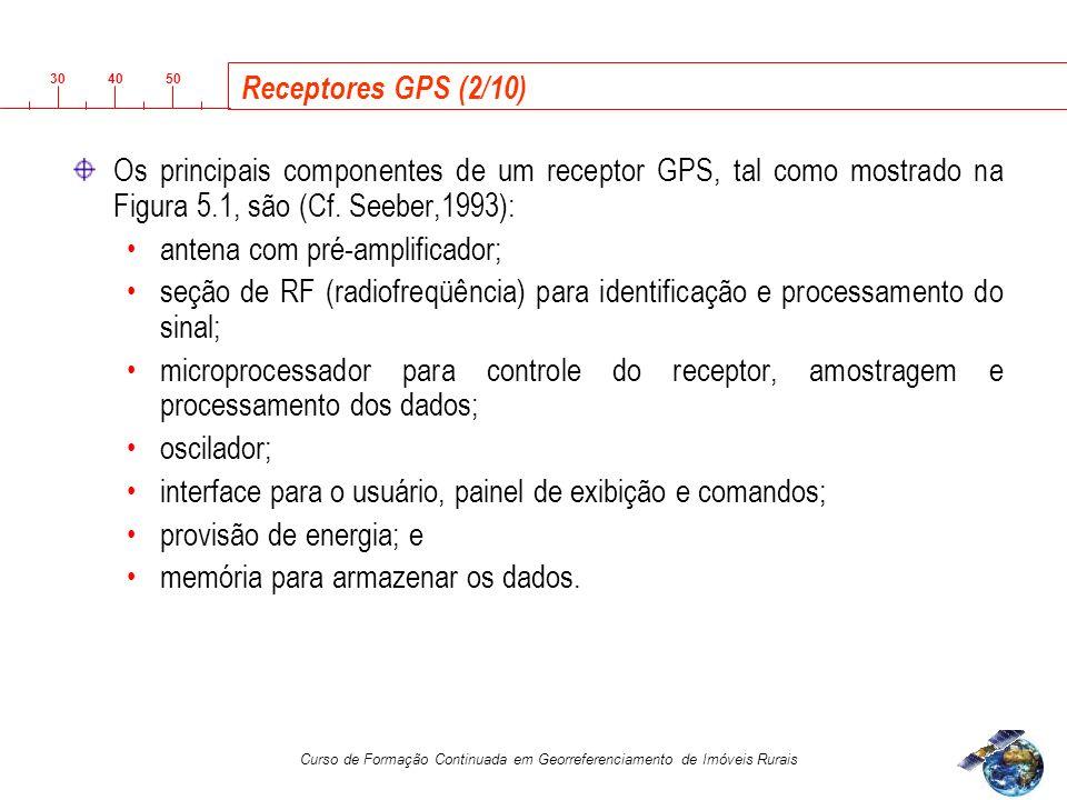 Receptores GPS (2/10) Os principais componentes de um receptor GPS, tal como mostrado na Figura 5.1, são (Cf. Seeber,1993):