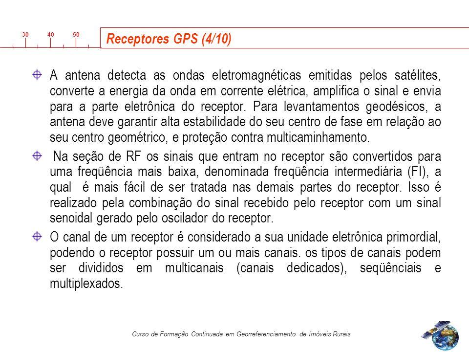 Receptores GPS (4/10)