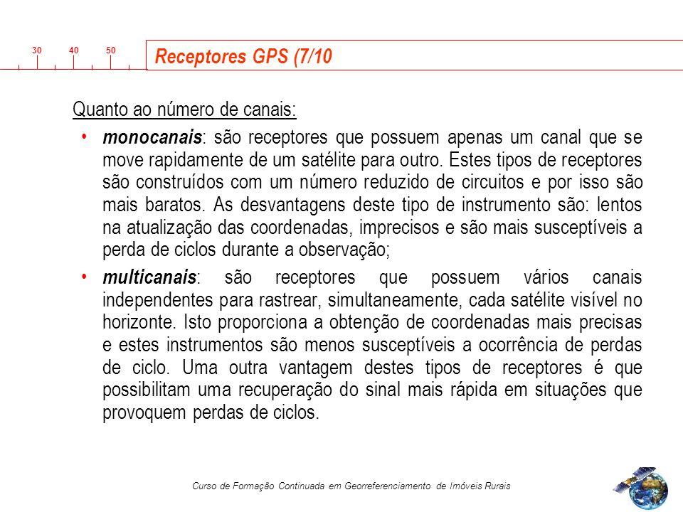 Receptores GPS (7/10 Quanto ao número de canais: