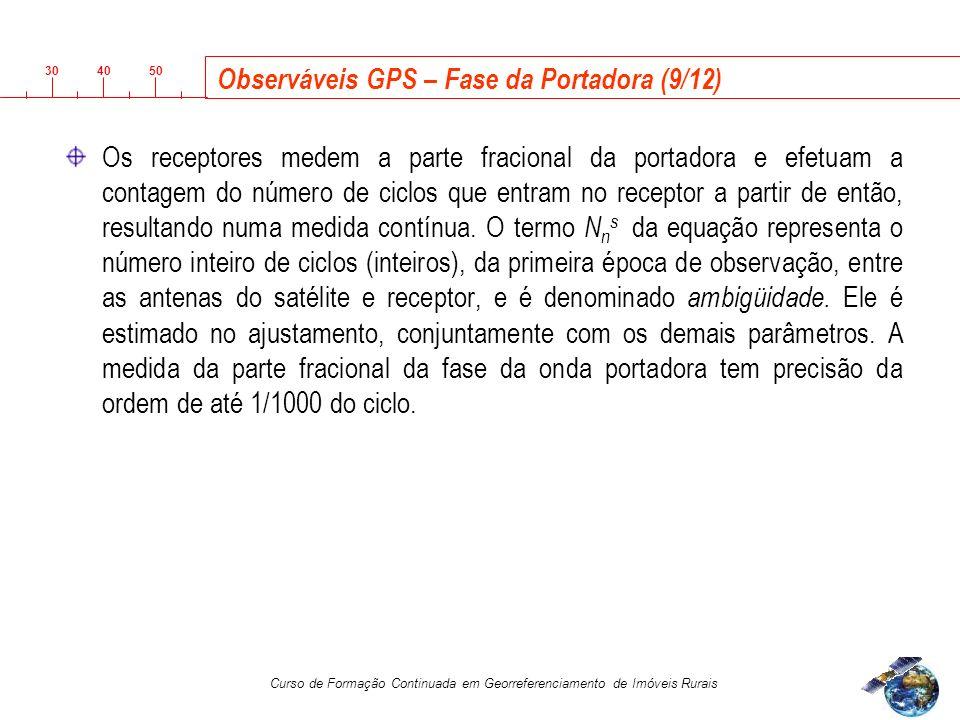 Observáveis GPS – Fase da Portadora (9/12)