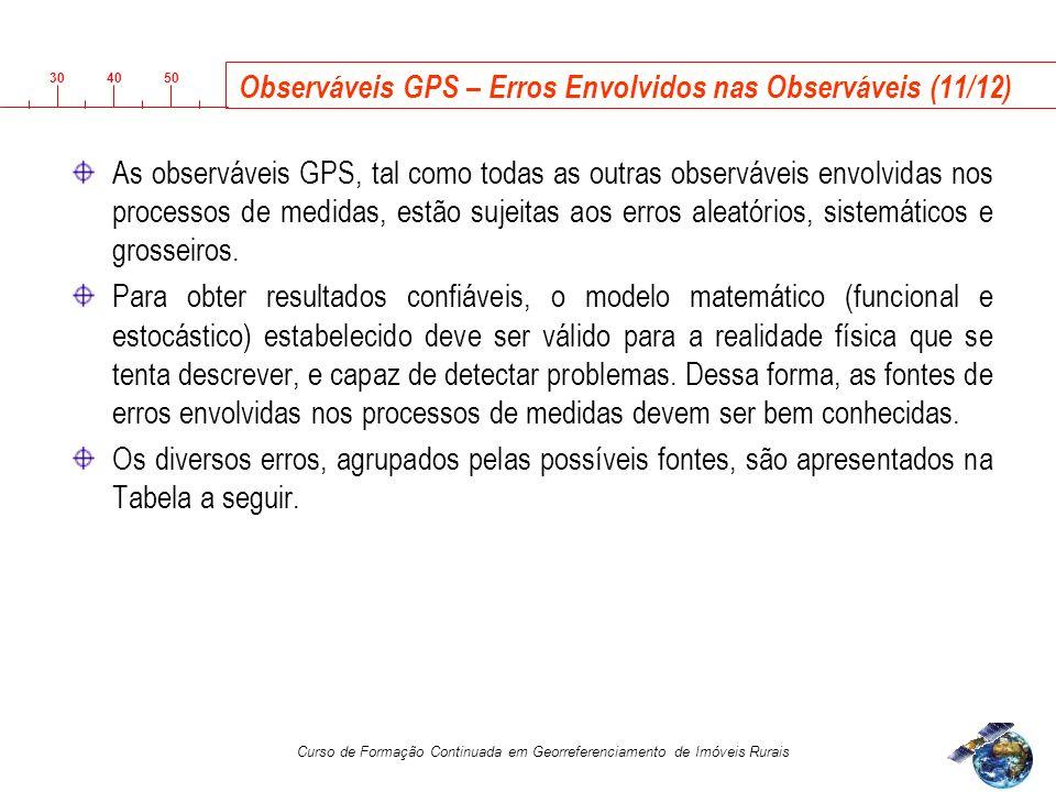 Observáveis GPS – Erros Envolvidos nas Observáveis (11/12)