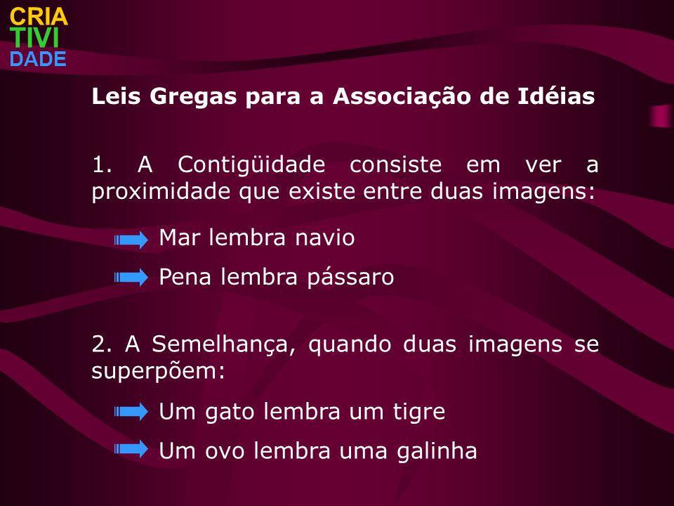 TIVI CRIA Leis Gregas para a Associação de Idéias
