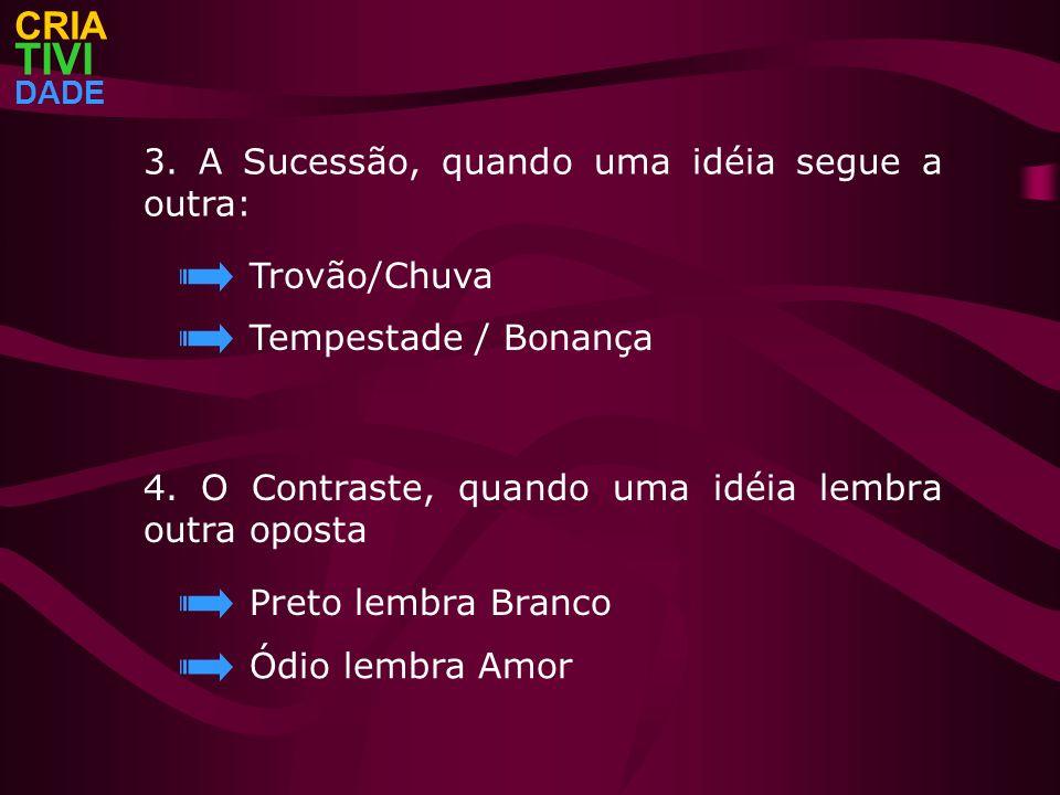 TIVI CRIA 3. A Sucessão, quando uma idéia segue a outra: Trovão/Chuva