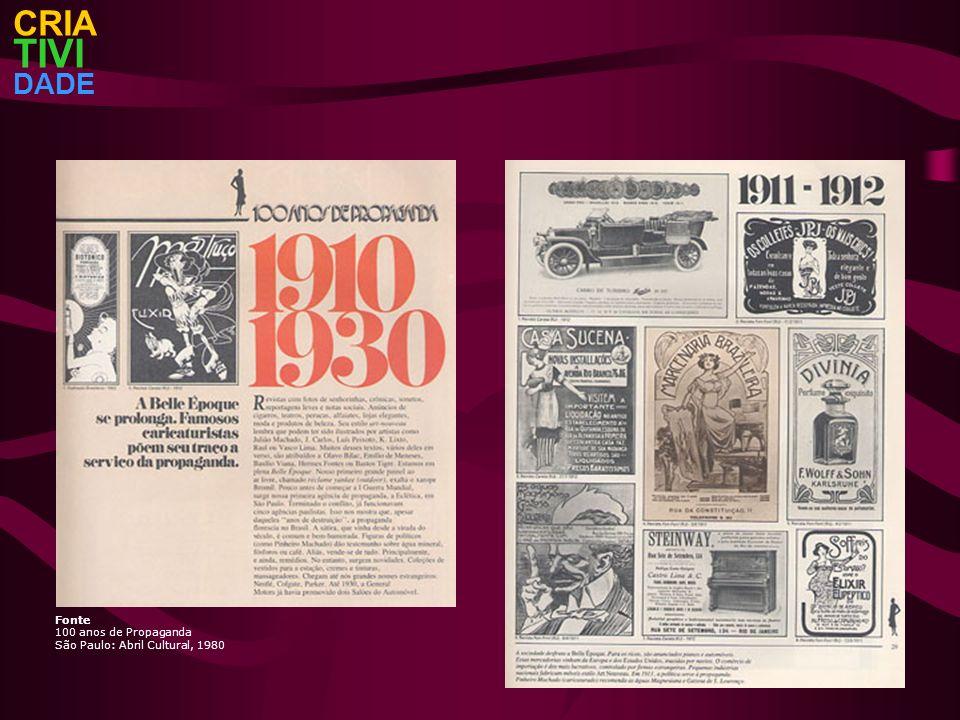 TIVI CRIA DADE Fonte 100 anos de Propaganda