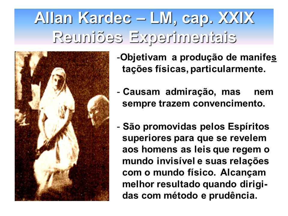 Allan Kardec – LM, cap. XXIX Reuniões Experimentais