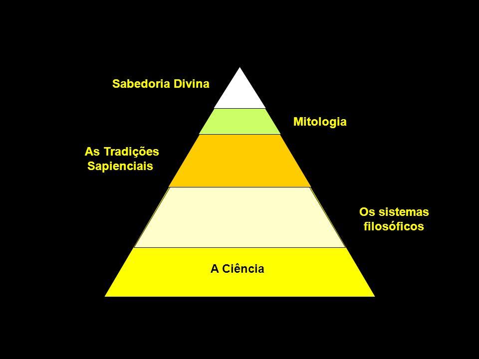 As Tradições Sapienciais Os sistemas filosóficos