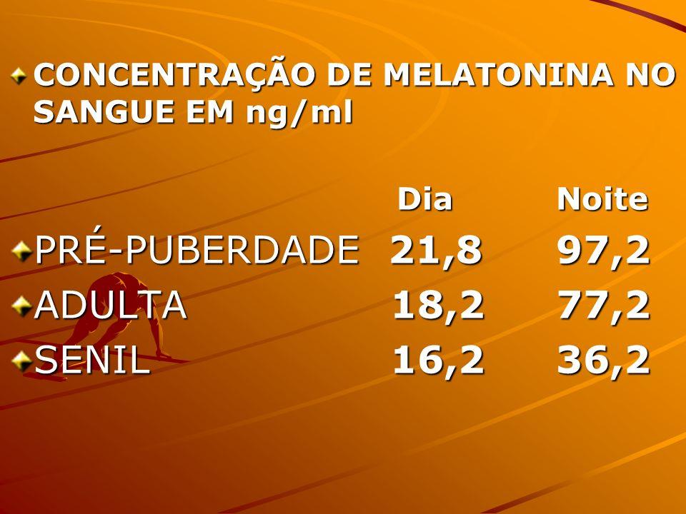 PRÉ-PUBERDADE 21,8 97,2 ADULTA 18,2 77,2 SENIL 16,2 36,2