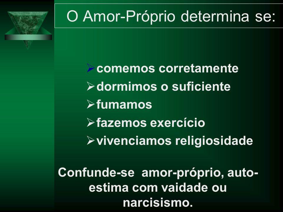 O Amor-Próprio determina se: