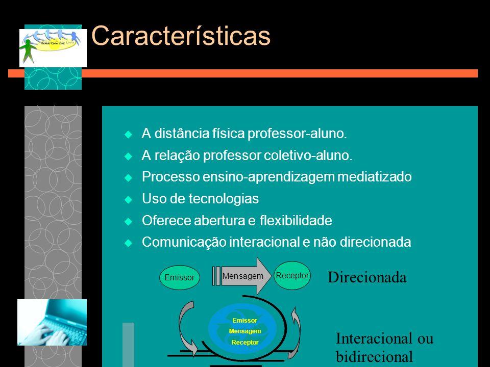 Características Direcionada Interacional ou bidirecional