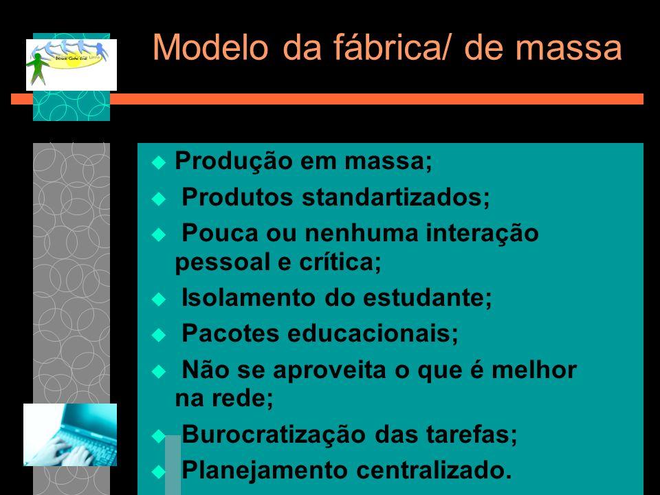 Modelo da fábrica/ de massa