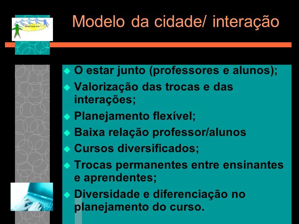Modelo da cidade/ interação