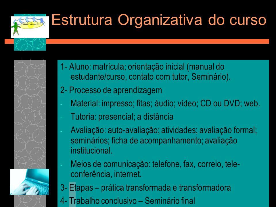 Estrutura Organizativa do curso