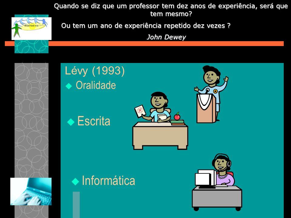 Escrita Informática Lévy (1993) Oralidade