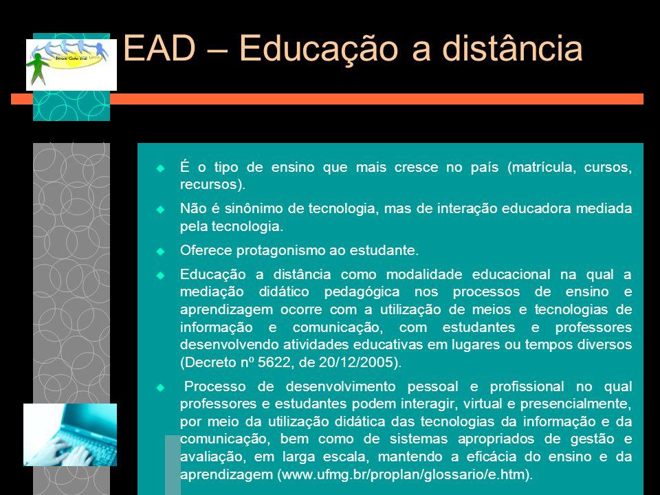 EAD – Educação a distância