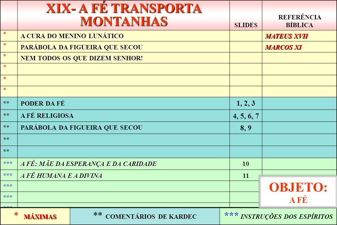 XIX- A FÉ TRANSPORTA MONTANHAS *** INSTRUÇÕES DOS ESPÍRITOS