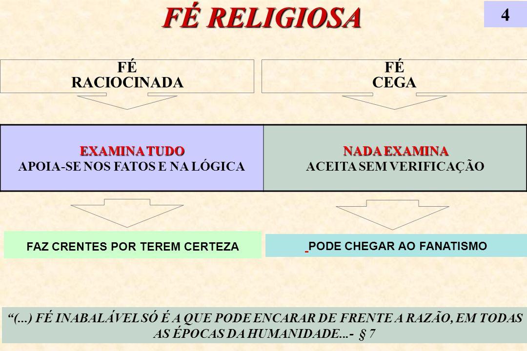 FÉ RELIGIOSA 4 FÉ RACIOCINADA FÉ CEGA