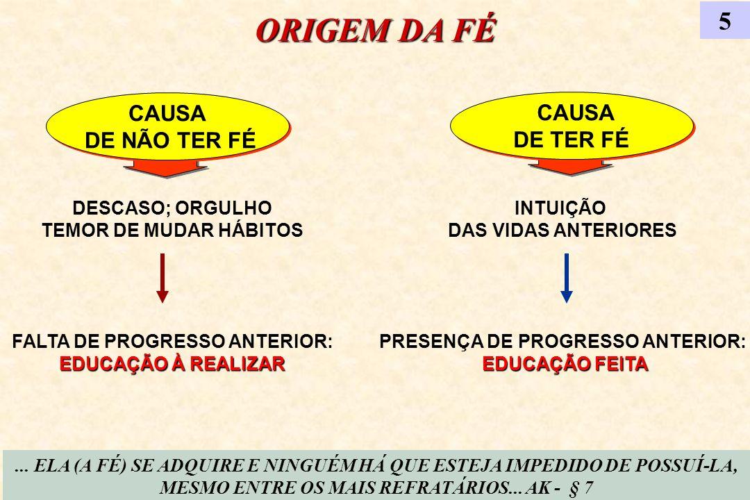 ORIGEM DA FÉ 5 CAUSA DE NÃO TER FÉ DE TER FÉ
